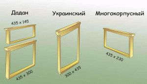 размеры ульевых рамок